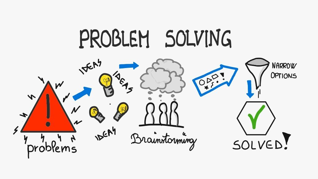 Problem Solving with Visual Thinking